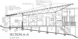 read the plan how to read a builder s quote