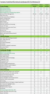Turbofloorplan 3d Home Landscape Deluxe Turbofloorplan Home U0026 Landscape Pro Online Shopping Price Free
