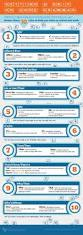 Best Resume Language by 26 Best Languages Images On Pinterest Language And