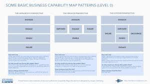 some basic business capability map patterns level 0 u2013 ea voices