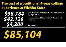 Cheapest State The Sunflower The Cost Of A Degree At Wichita State Continues To