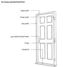 Replace Exterior Door Frame Installing Exterior Doors Architecturecourses Org
