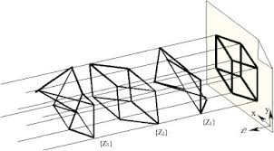 physical sketching reconstruction and analysis of 3d objects from
