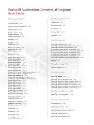 index web server client computing