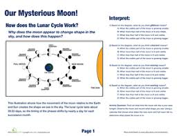 moon phases and eclipses worksheet education com