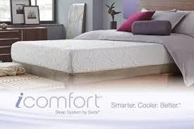 Serta Icomfort Bed Frame Icomfort Mattresses