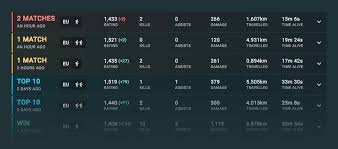pubg player stats live track your pubg matches rating and rank pubg me