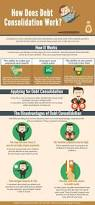 Debt Spreadsheet How Does Debt Consolidation Work Debt Payoff Pinterest Debt