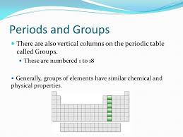 Periodic Table Periods And Groups Organization Of The Periodic Table Ppt Download