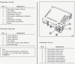 renault visu wiring diagrams system oracle erd tool
