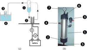 effect of hydroxy hho gas addition on gasoline engine