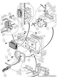 wiring diagram for 36 volt club car u2013 the wiring diagram