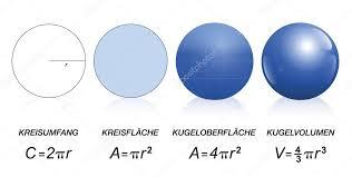 fläche kreis formel kugel mathe formel stockvektor 78869408