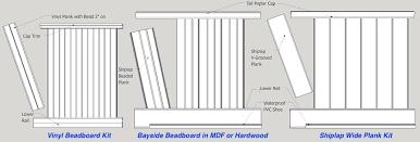 Fiberglass Wainscoting Beadboard Wainscoting Kits Beadboard Paneling I Elite Trimworks