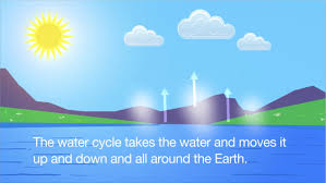 water cycle song video youtube
