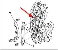 2005 honda accord timing belt or chain 2007 honda civic hybrid i think about changing timing belt