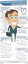 41 best images about career tips on pinterest interview