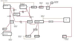 gulfstream motorhome wiring diagram diagrams free wiring diagrams