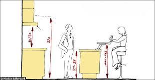 hauteur de cuisine hauteur bar cuisine en image de newsindo co