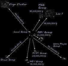 Backyard Astronomer The Virgo Galaxy Cluster A Complete Guide For The Backyard Astronomer