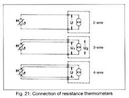 comparision of thermistors thermocouples and rtd s