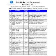 project management template project management templates