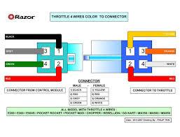 razor throttles throttle controls all recreational parts