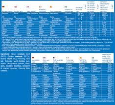 Casein Protein Before Bed 100 Casein Protein 900g Body Attack X Treme Stores Eu