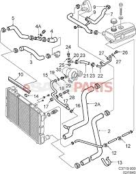 engine parts diagram saab wiring diagrams instruction