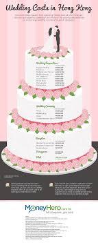 wedding cake costs wedding cake average cost atdisability