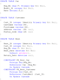 sql server create table primary key defining a database in sql server