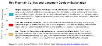 greenish gray geology map red mountain cut trek birmingham