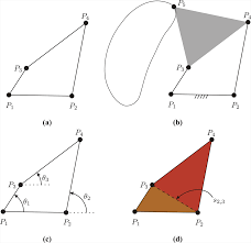 application of distance geometry to tracing coupler curves of pin