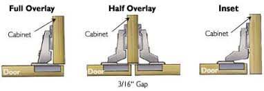 how to install overlay cabinet hinges hinge replacement sumner woodworker store