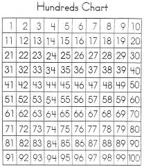 printable hundreds chart free hundreds chart hundreds chart missing number puzzles numbers