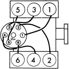 1984 corvette firing order chevrolet ignition firing order diagram questions answers with