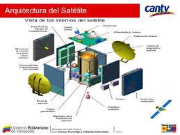 imagenes satelitales caracteristicas satélite simón bolívar