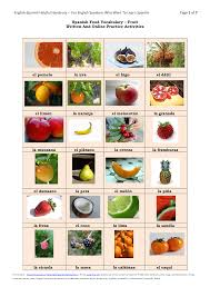 fruit list in spanish is strawberry a fruit