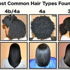 low hight hair hair question my hair is low porosity but acts like high porosity