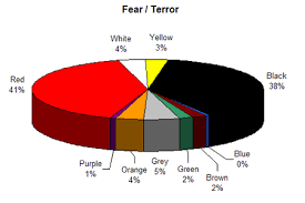 What Color Is Peaceful Colour Assignment Associations