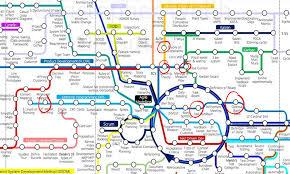 Map Practice 7 Things Wrong With Deloitte U0027s Agile Tube Map U2013 Bz Skits U2013 Medium