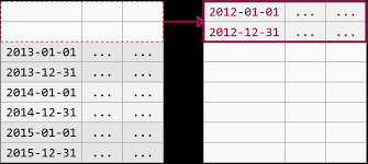 table partitioning in sql server table partitioning in sql server partition switching