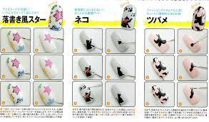 easy step by step nail art designs choice image nail art designs