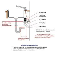 laundry sink plumbing diagram sink vent air admittance valve really slick plumbing pinterest