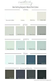 perfect hooray mail blog paint colors sherwin williams analytical