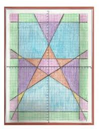 243 best linear equations images on pinterest equation teaching