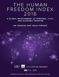 British Institute Of Human Rights Faqs by Human Freedom Index Cato Institute