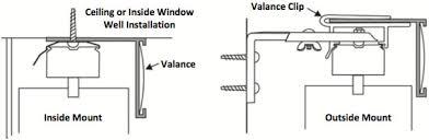 Vertical Blind Valances Vertical Blinds How To Install Vertical Blinds U0026 Shades Jusblinds