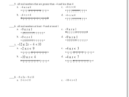 answers to inequalities worksheet youtube