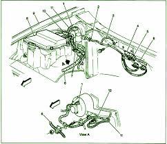 1997 gmc sonoma v6 starter relay fuse box diagram u2013 circuit wiring